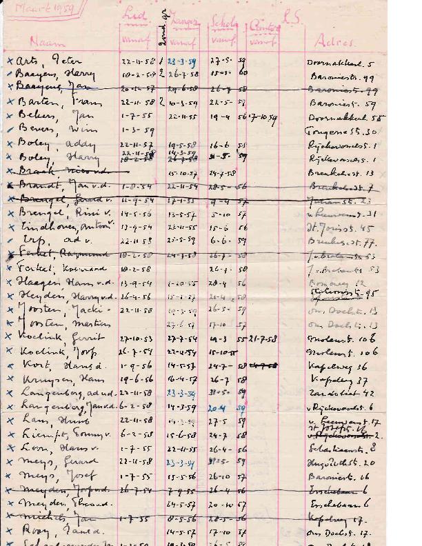 1959 Overzicht koorleden lidmaatschap 1959