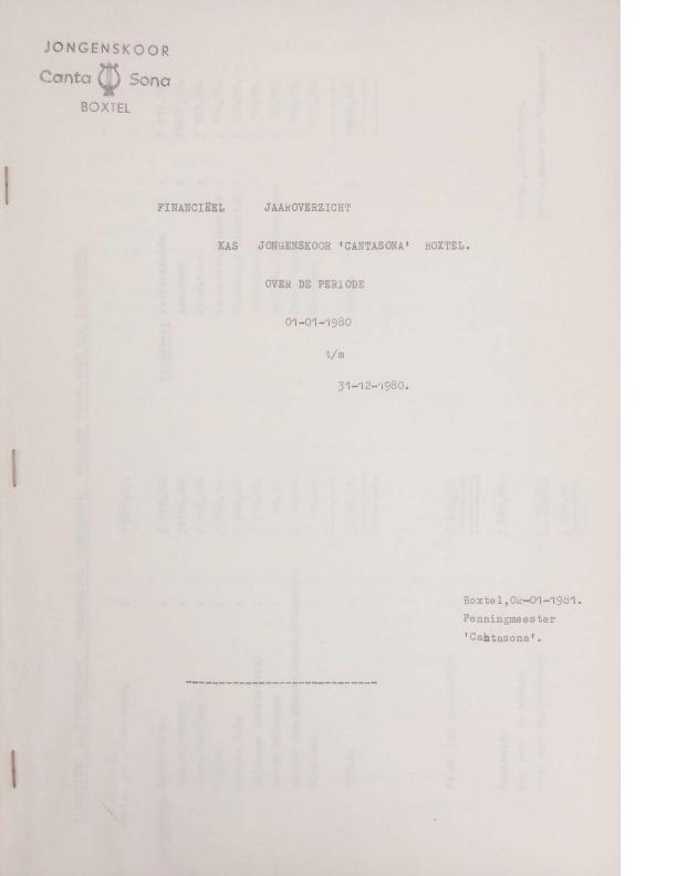 1980 financieel jaaroverzicht
