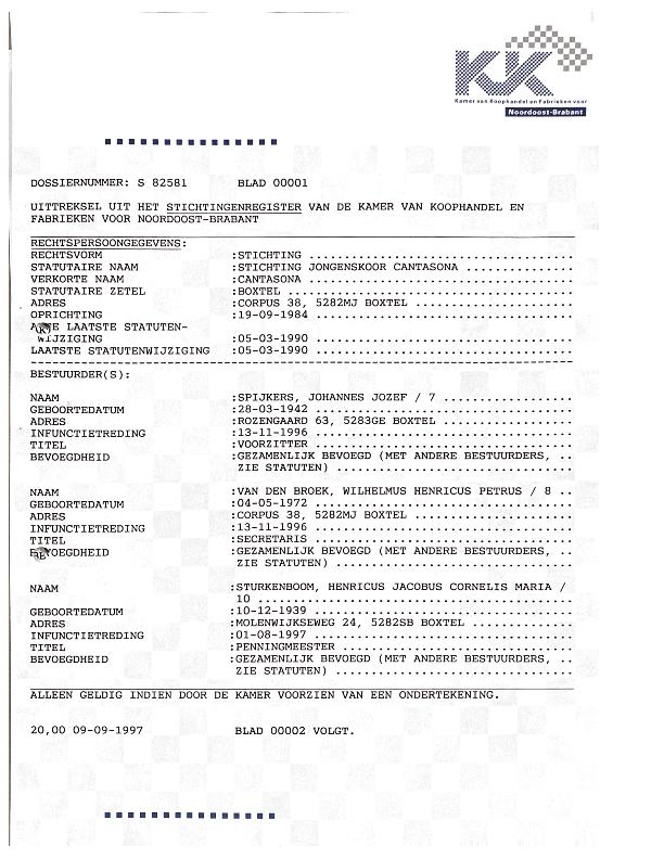 1997 Uittreksel Kamer van Koophandel